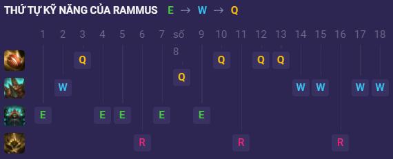 Lên đầu trang Rammus