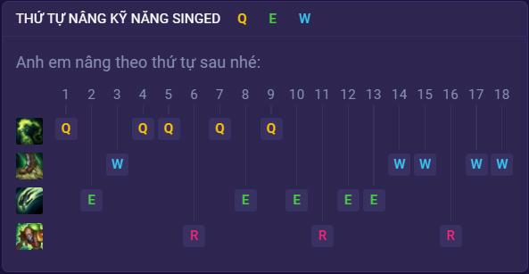Thứ tự nâng cấp kỹ năng cho Speedy Singed: