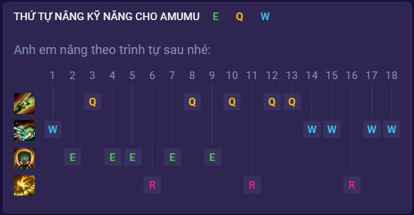 Thứ tự nâng kỹ năng Amumu Speed War: