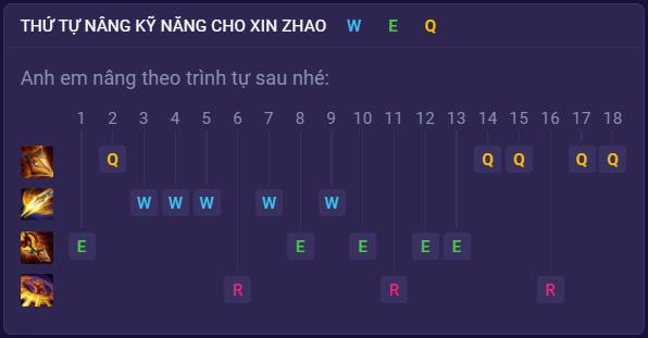 Lệnh tăng kỹ năng Xin Zhao Express War