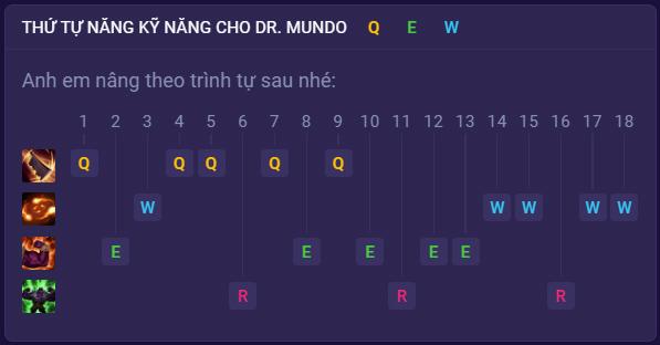 Anh em nâng cấp kỹ năng cho Tiến sĩ Mundo theo thứ tự sau: