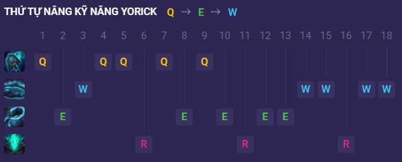 Thứ tự nâng kỹ năng Yorick