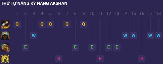 Thứ tự nâng kỹ năng Akshan Wild Rift
