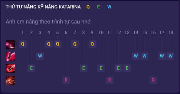 Thứ tự nâng kỹ năng Katarina