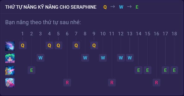 Thứ tự nâng cao kỹ năng cho Rapid War Seraphine