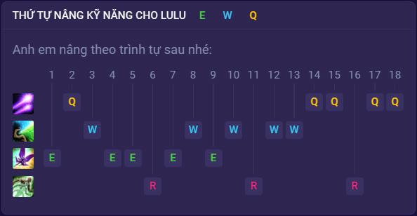 Thứ tự nâng kỹ năng Chiến tranh Nhanh của Lulu