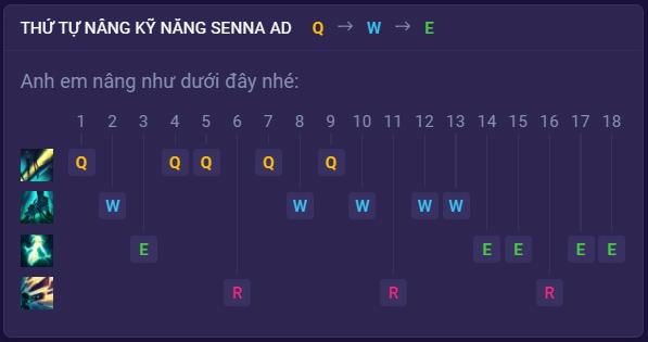 Tự động nâng cao kỹ năng cho Senna