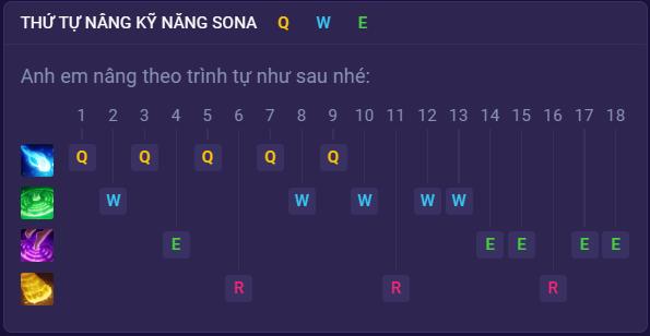 Lệnh tăng kỹ năng cho Sona Speed War
