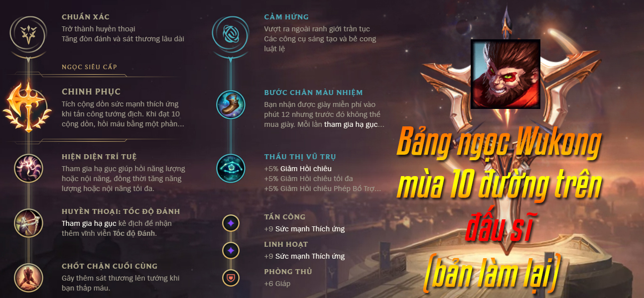 Bảng ngọc Wukong