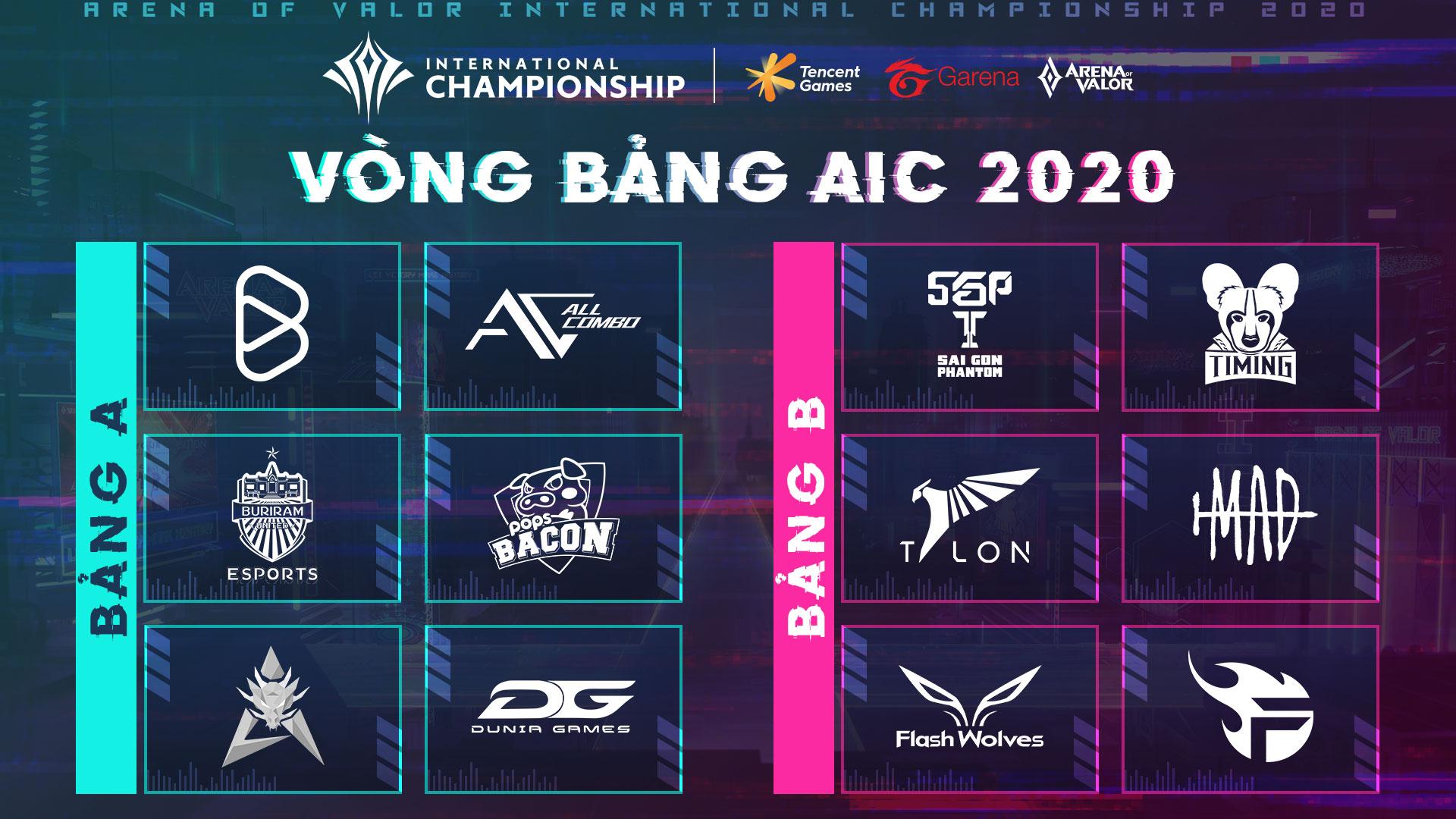 Vòng bảng AIC