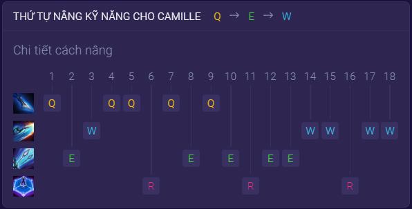Lệnh tăng kỹ năng cho Camille Tốc Chiến