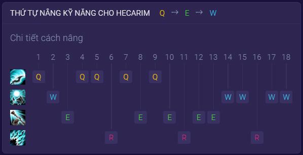 Bảng kỹ năng Hecarim