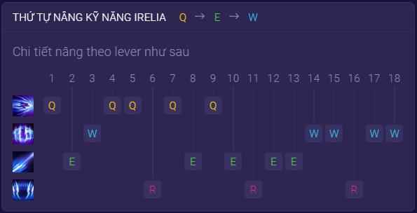 Thứ tự nâng kỹ năng Irelia Wild Rift