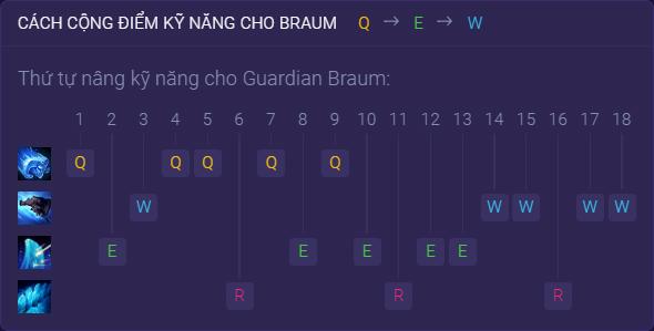 Thứ tự kỹ năng cho Braum