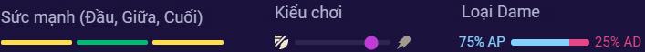 cach-choi-kennen-toc-chien-mua-8